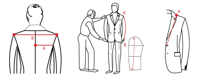 Measuring for a perfect suit